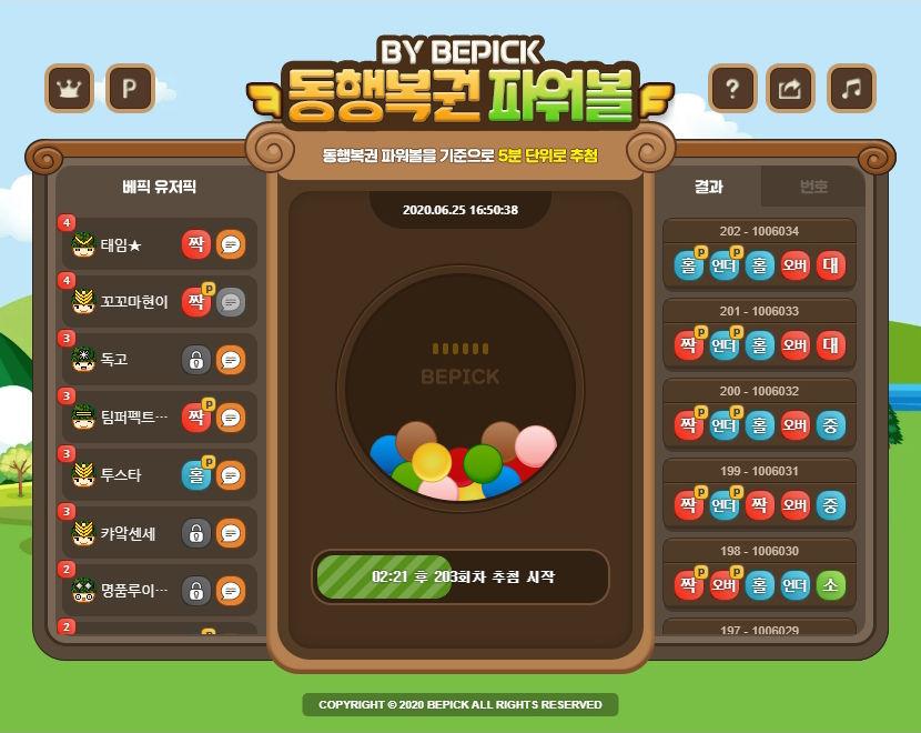 Latest & Recent South Korea Nanum Lotto Outcomes